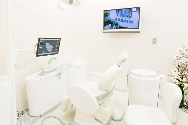 小島歯科photo
